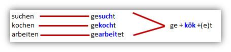 weak-verbs-in-german