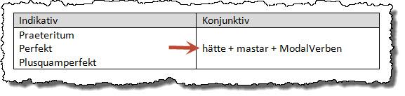 konjunktiv_2_formulu